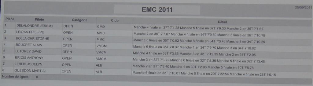 1ère manche du championnat de normandie le 25/09/2011 Classement-open-2d29316